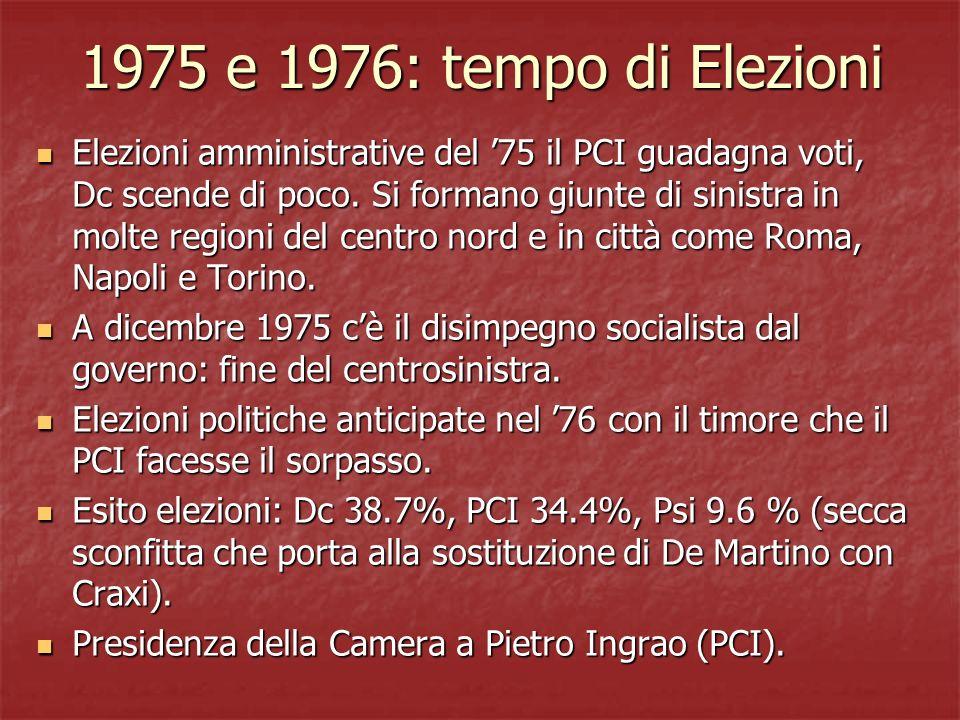 1975 e 1976: tempo di Elezioni