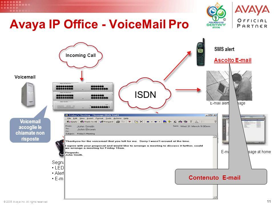 Avaya IP Office - VoiceMail Pro