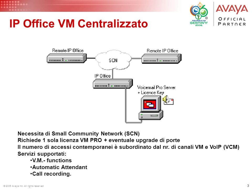 IP Office VM Centralizzato