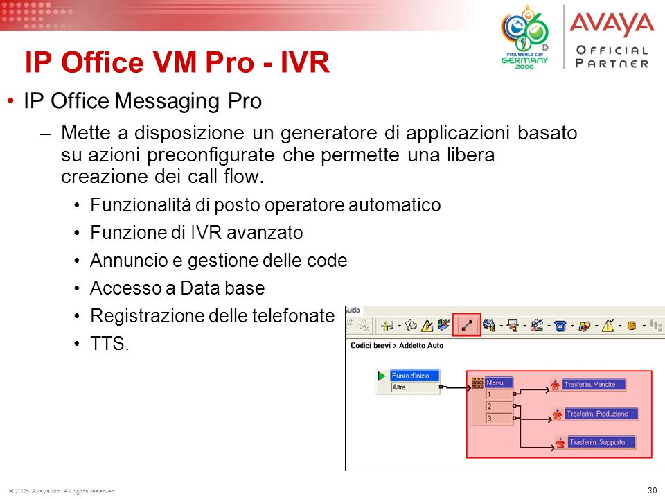IP Office VM Pro - IVR IP Office Messaging Pro