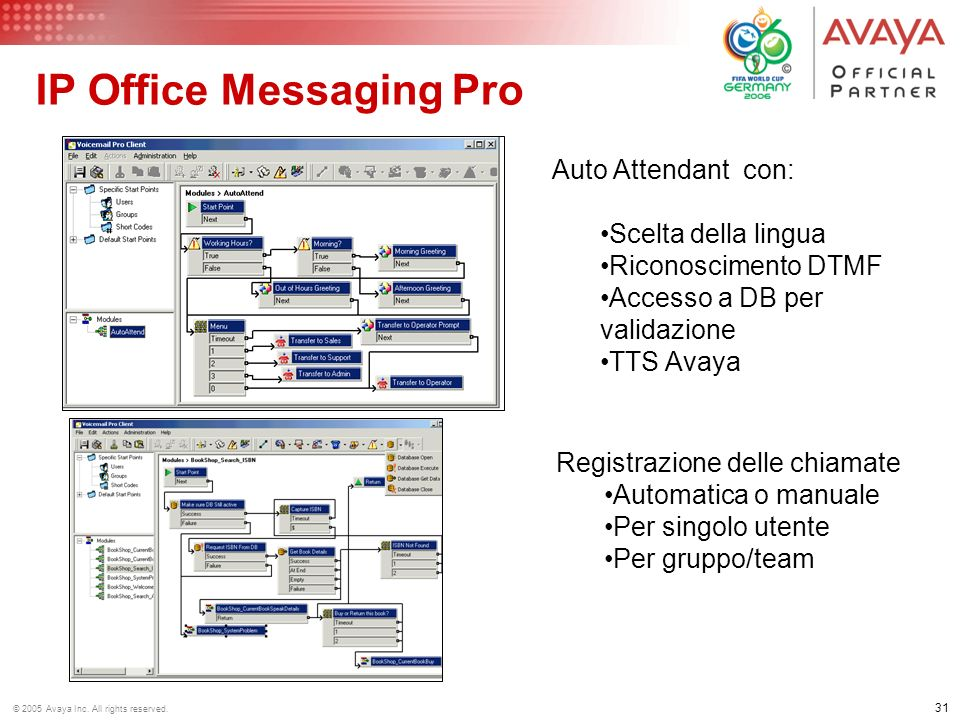 IP Office Messaging Pro