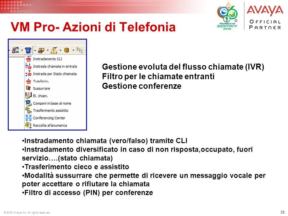 VM Pro- Azioni di Telefonia