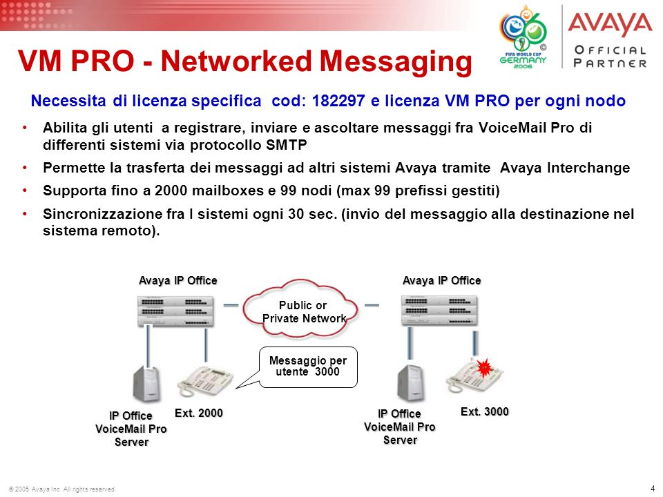 VM PRO - Networked Messaging