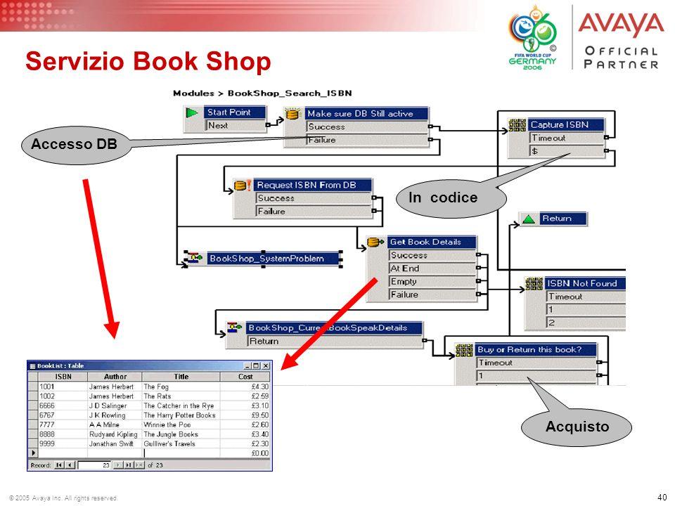 Servizio Book Shop Accesso DB In codice Acquisto