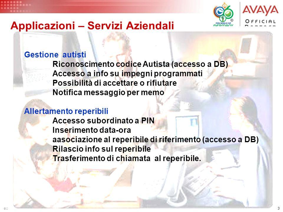 Applicazioni – Servizi Aziendali