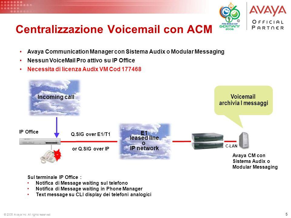 Centralizzazione Voicemail con ACM