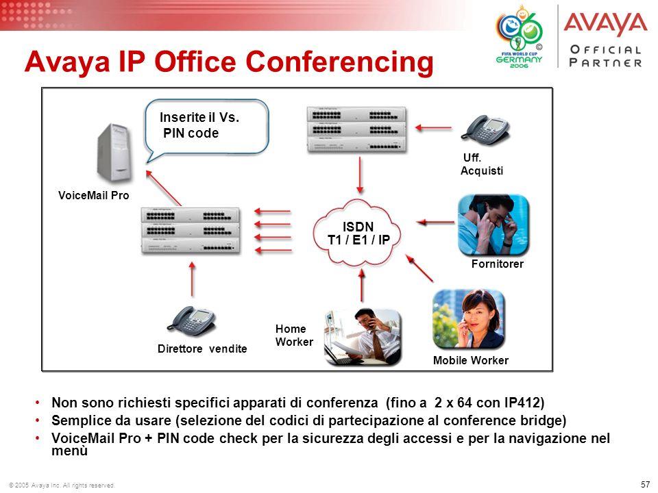 Avaya IP Office Conferencing