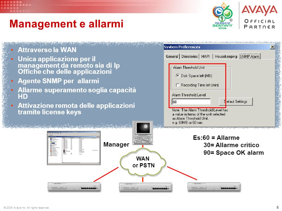 Management e allarmi Attraverso la WAN