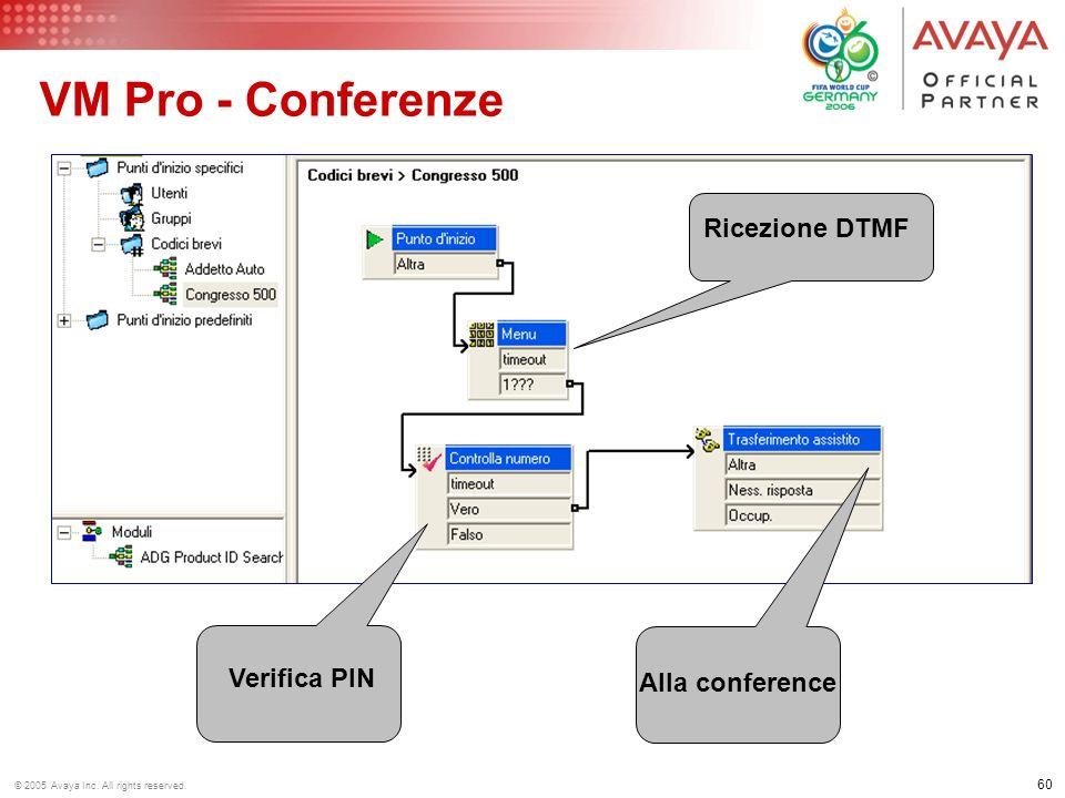 VM Pro - Conferenze Ricezione DTMF Verifica PIN Alla conference