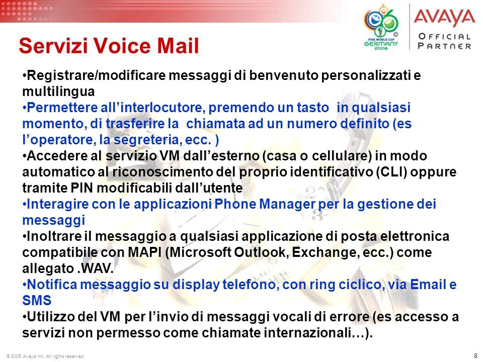 Servizi Voice Mail Registrare/modificare messaggi di benvenuto personalizzati e multilingua.