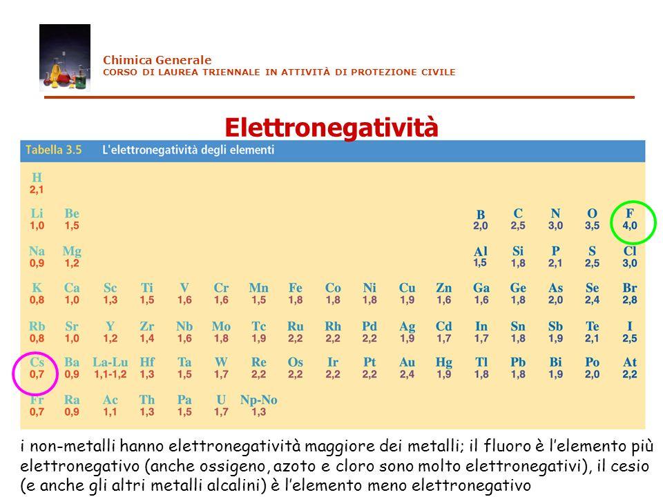 Chimica Generale CORSO DI LAUREA TRIENNALE IN ATTIVITÀ DI PROTEZIONE CIVILE. Elettronegatività.