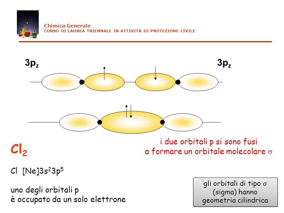 Cl2 3pz i due orbitali p si sono fusi