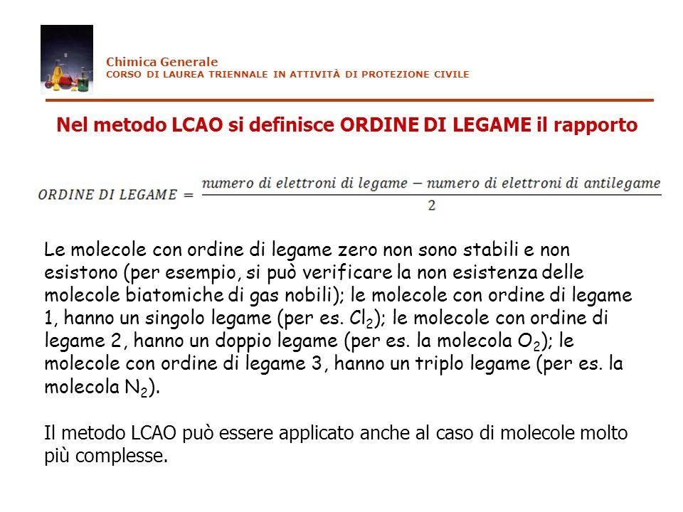 Nel metodo LCAO si definisce ORDINE DI LEGAME il rapporto