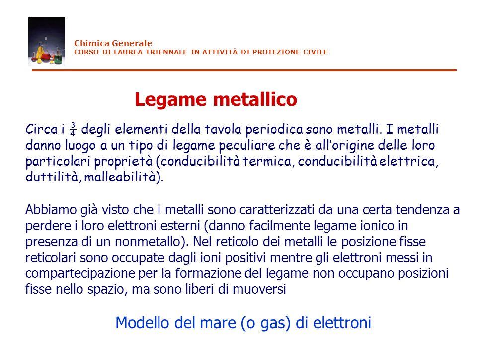 Modello del mare (o gas) di elettroni