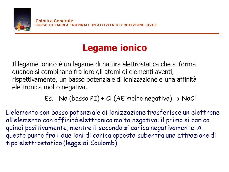 Chimica Generale CORSO DI LAUREA TRIENNALE IN ATTIVITÀ DI PROTEZIONE CIVILE. Legame ionico.