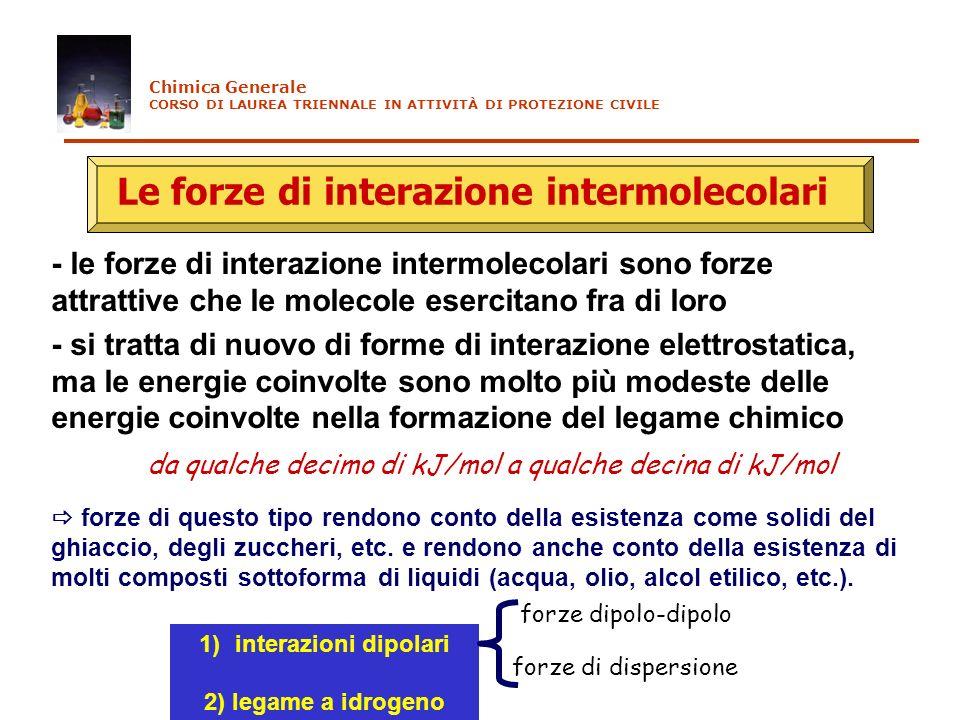 Le forze di interazione intermolecolari
