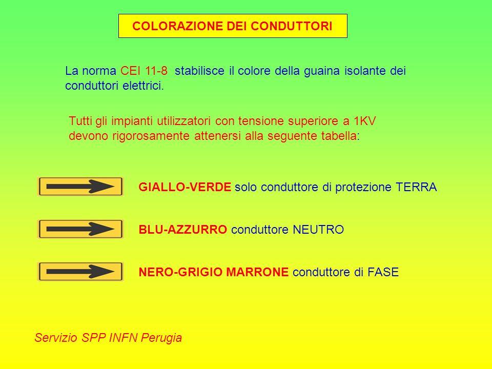 Esposizione a rischi generici di natura elettrica ppt - Colorazione dei bruchi ...