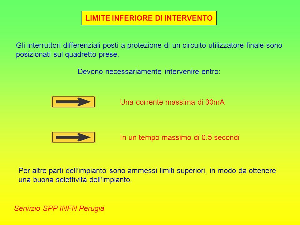 LIMITE INFERIORE DI INTERVENTO