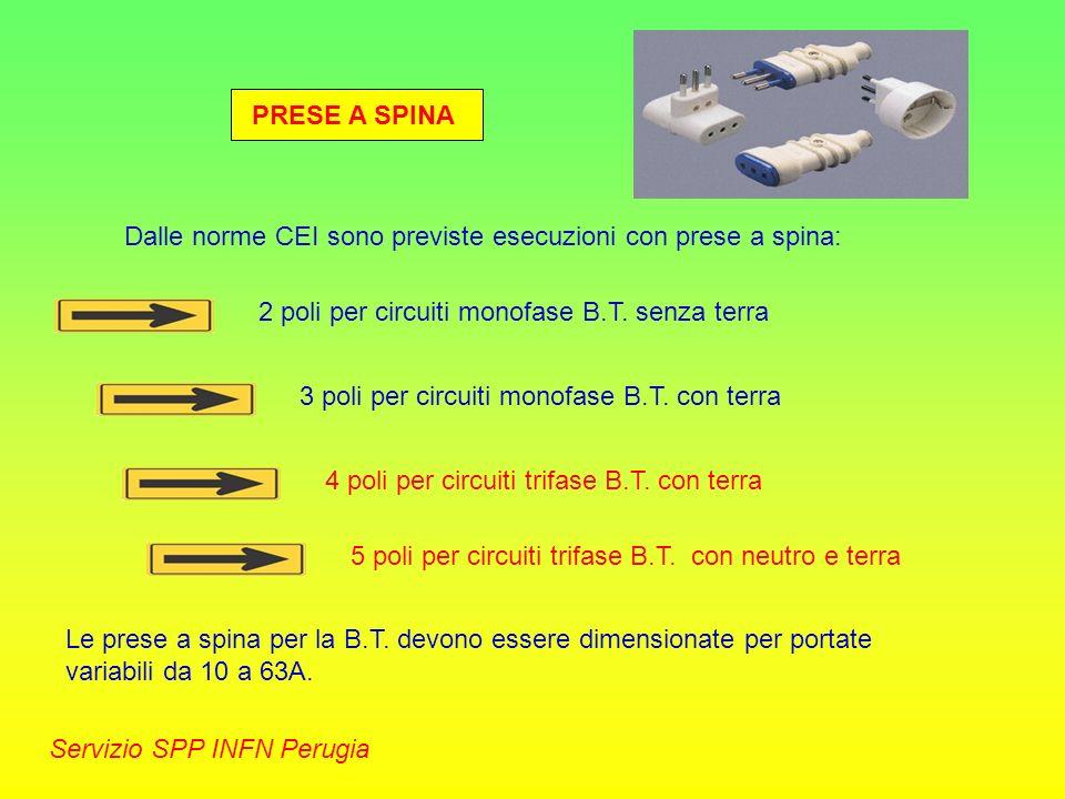 PRESE A SPINA Dalle norme CEI sono previste esecuzioni con prese a spina: 2 poli per circuiti monofase B.T. senza terra.