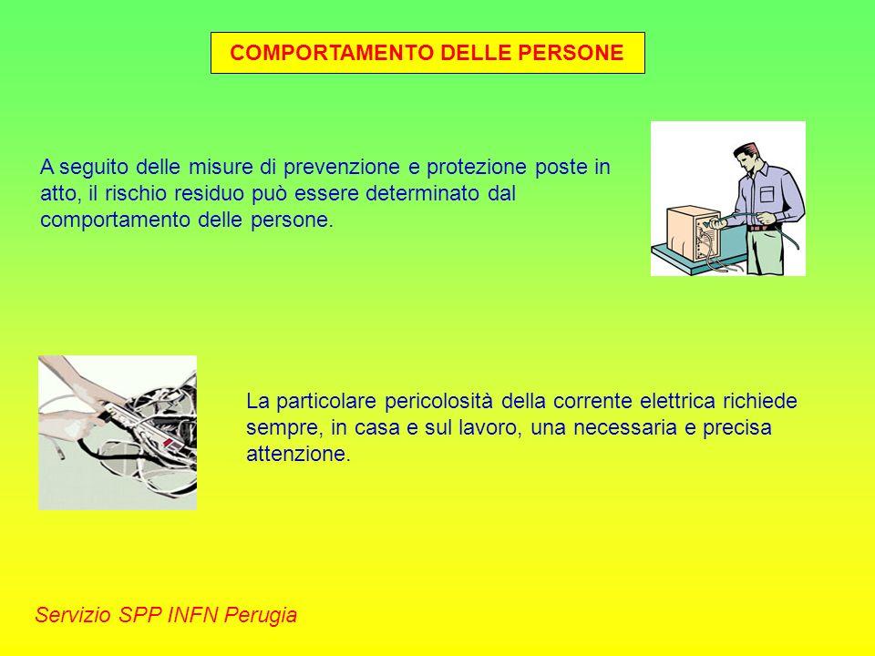 COMPORTAMENTO DELLE PERSONE