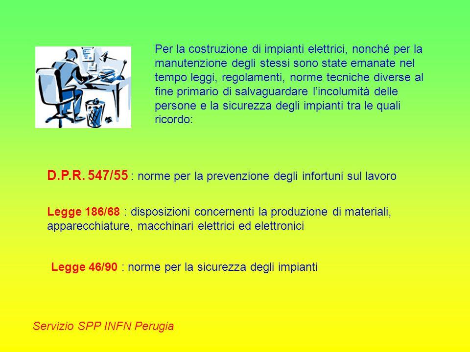 D.P.R. 547/55 : norme per la prevenzione degli infortuni sul lavoro
