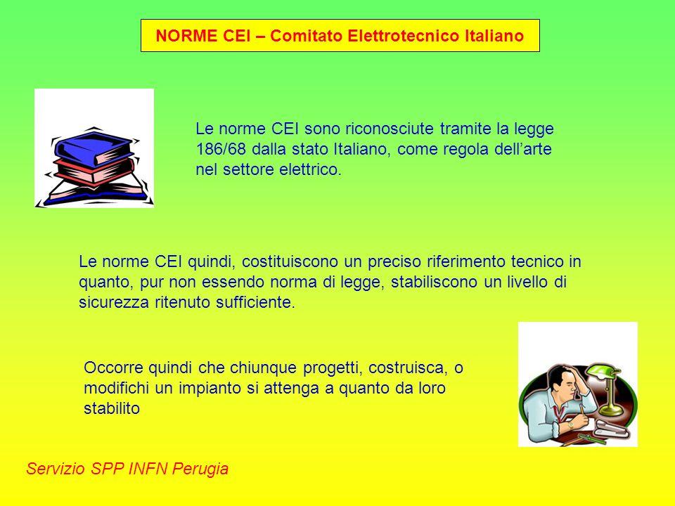 NORME CEI – Comitato Elettrotecnico Italiano