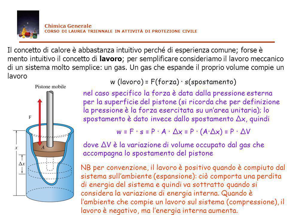 w = F · s = P · A · Δx = P · (A·Δx) = P · ΔV