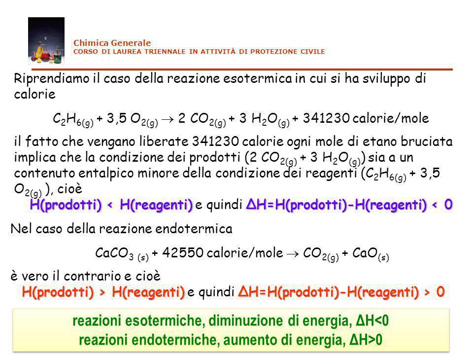 reazioni esotermiche, diminuzione di energia, ΔH<0