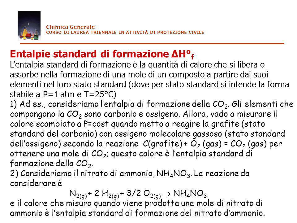 Entalpie standard di formazione ΔH°f