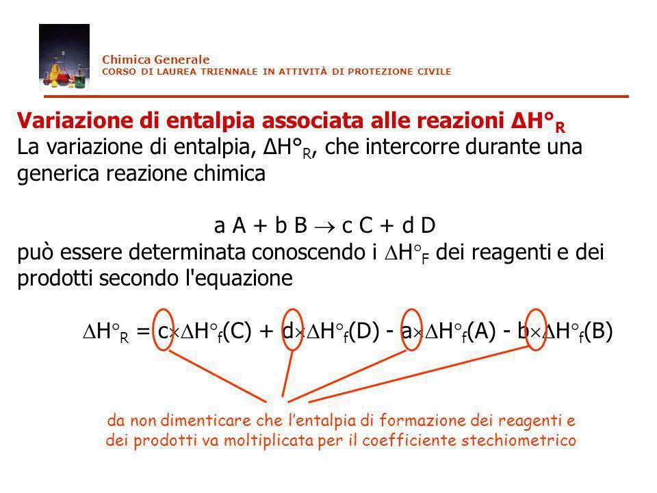 Variazione di entalpia associata alle reazioni ΔH°R