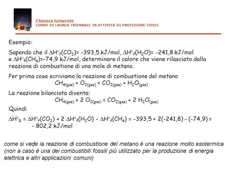 Sapendo che il Hf(CO2)= -393,5 kJ/mol, Hf(H2O)= -241,8 kJ/mol