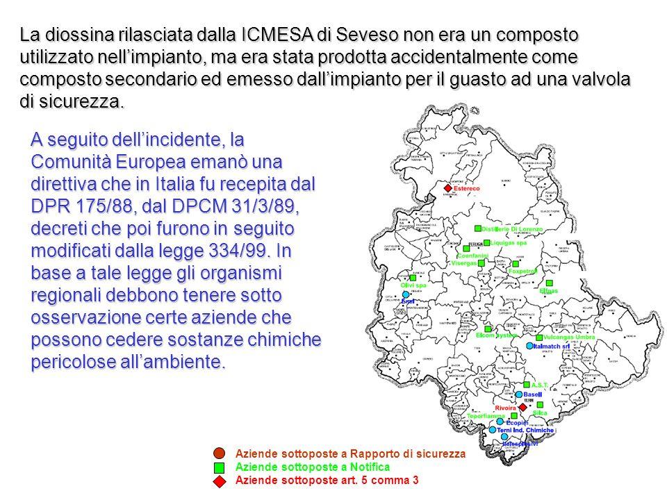 La diossina rilasciata dalla ICMESA di Seveso non era un composto utilizzato nell'impianto, ma era stata prodotta accidentalmente come composto secondario ed emesso dall'impianto per il guasto ad una valvola di sicurezza.
