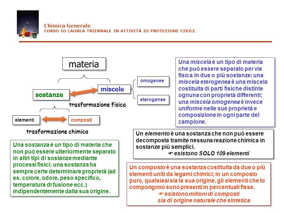 materia miscele sostanze