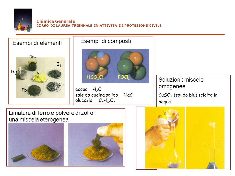 Esempi di composti Esempi di elementi Soluzioni: miscele omogenee