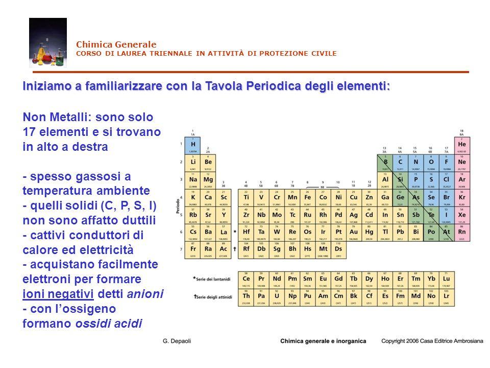 Iniziamo a familiarizzare con la Tavola Periodica degli elementi:
