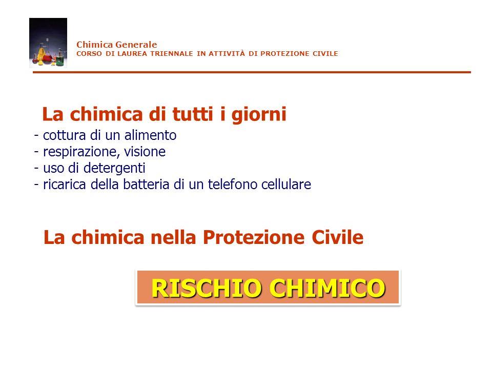 RISCHIO CHIMICO La chimica di tutti i giorni