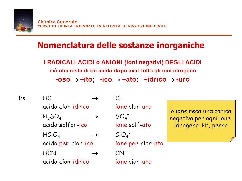 Nomenclatura delle sostanze inorganiche