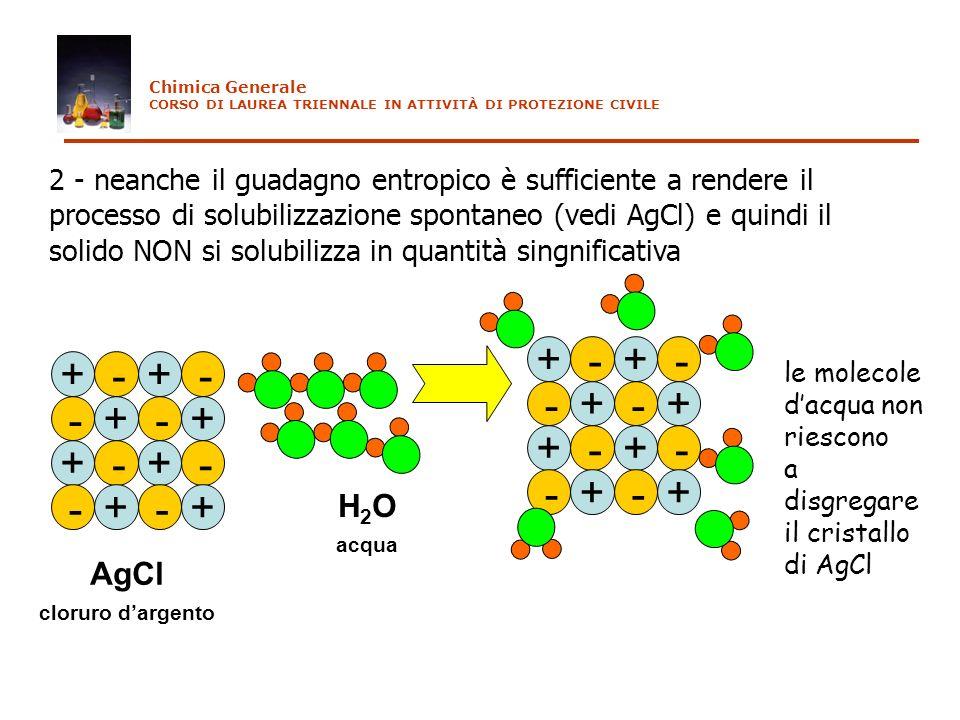 + - + - + - H2O acqua AgCl cloruro d'argento