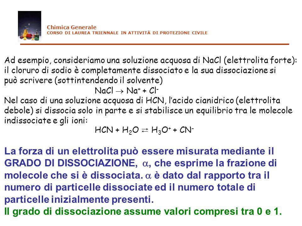 La forza di un elettrolita può essere misurata mediante il