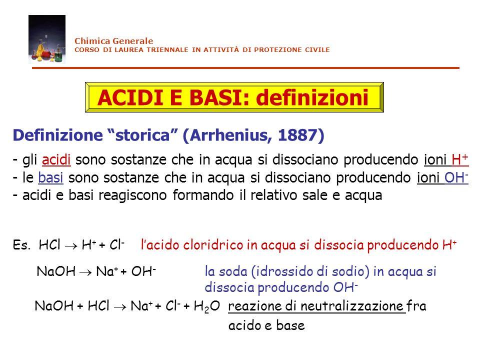 ACIDI E BASI: definizioni