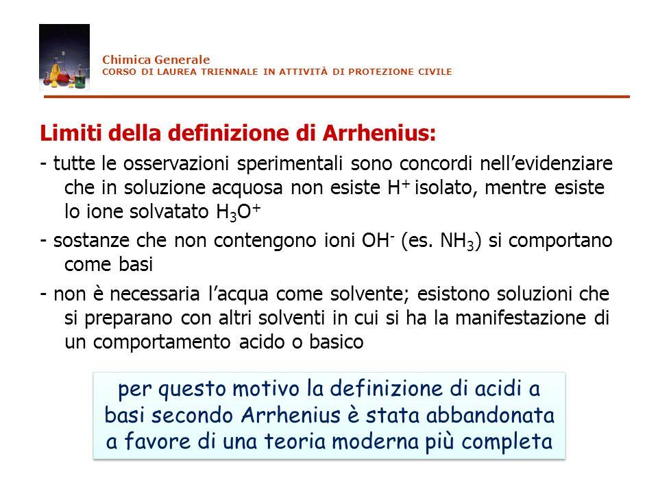 Limiti della definizione di Arrhenius: