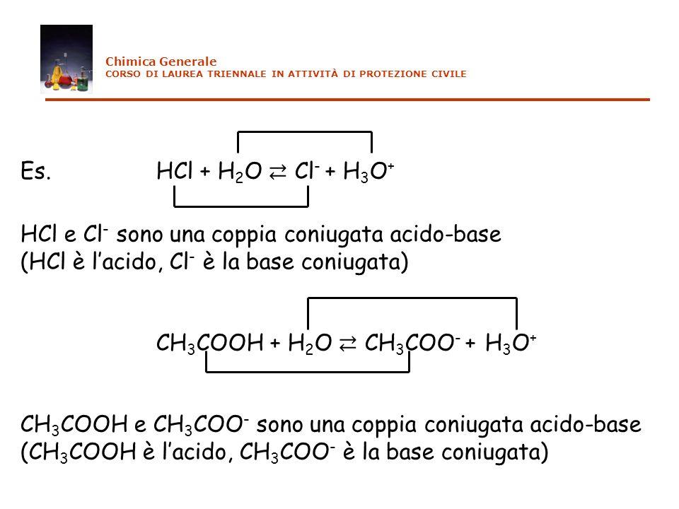HCl e Cl- sono una coppia coniugata acido-base