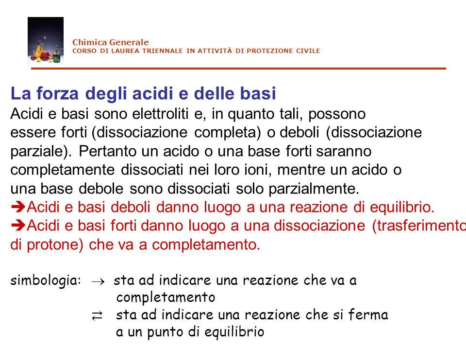 La forza degli acidi e delle basi