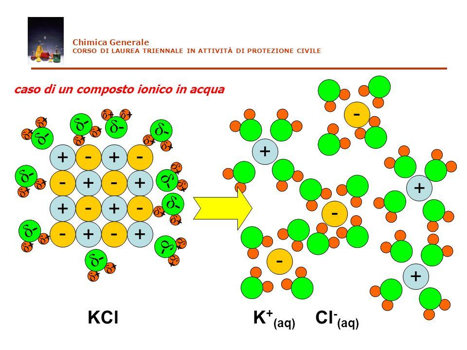 - - + + - + - - - KCl K+(aq) Cl-(aq)