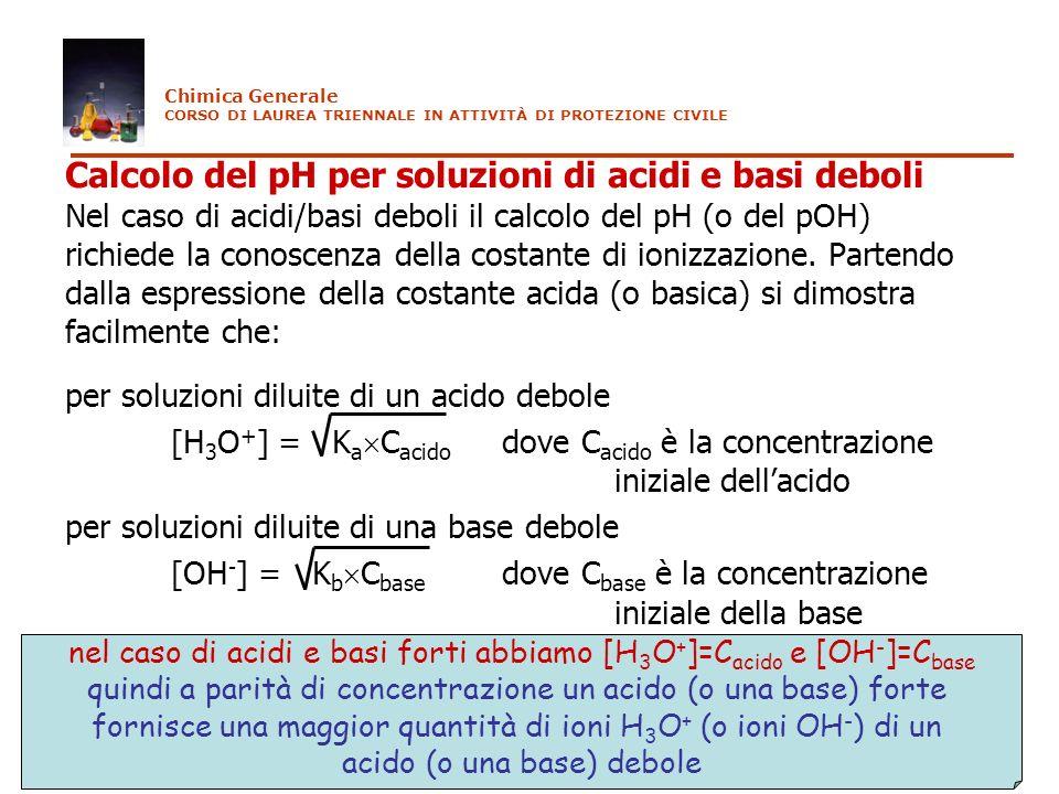 Calcolo del pH per soluzioni di acidi e basi deboli