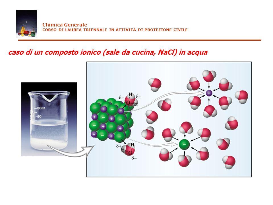 caso di un composto ionico (sale da cucina, NaCl) in acqua