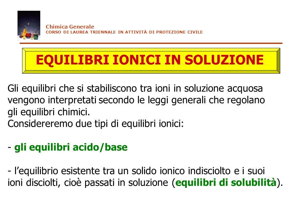 EQUILIBRI IONICI IN SOLUZIONE