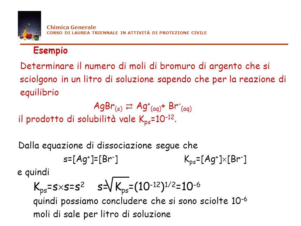 Esempio Kps=ss=s2 s= Kps=(10-12)1/2=10-6