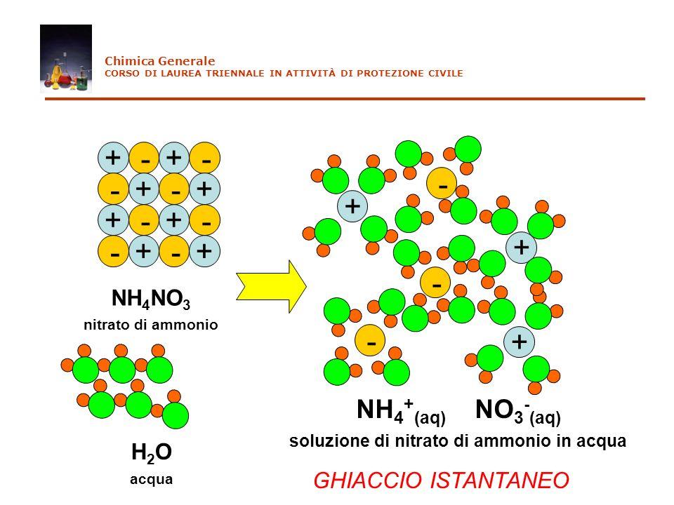 soluzione di nitrato di ammonio in acqua