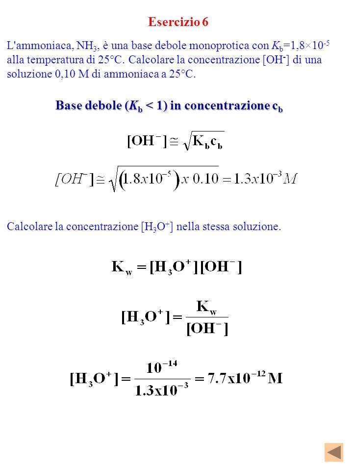Base debole (Kb < 1) in concentrazione cb